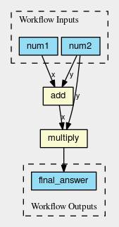 add multiply example workflow