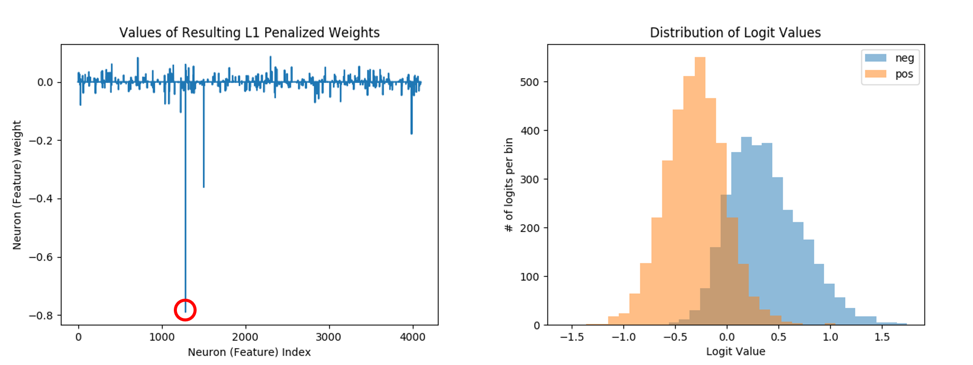 Model Zoo - sentiment-discovery PyTorch Model
