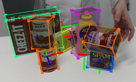 DOPE(Deep Object Pose Estimate) · birlrobotics/birl_baxter