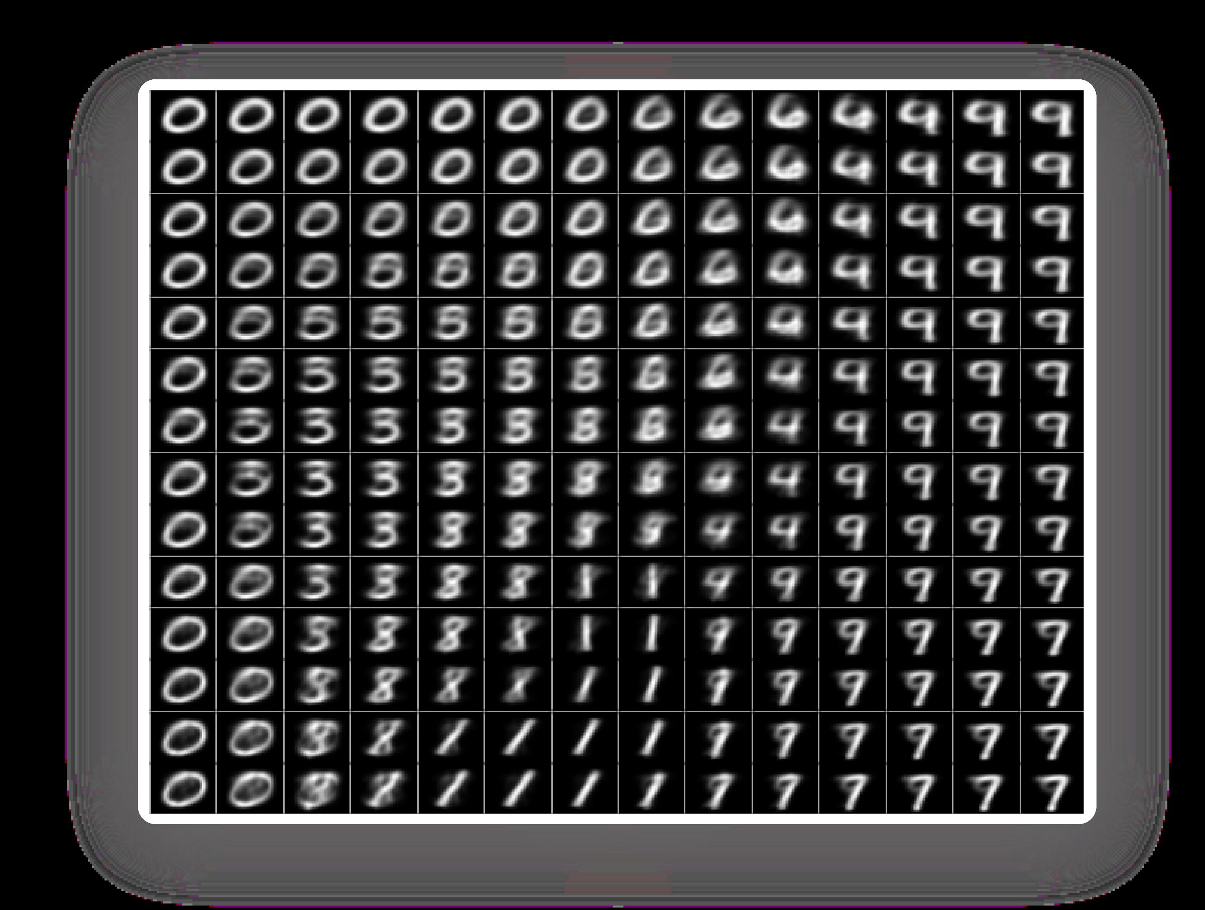 Adversarial_autoencoder