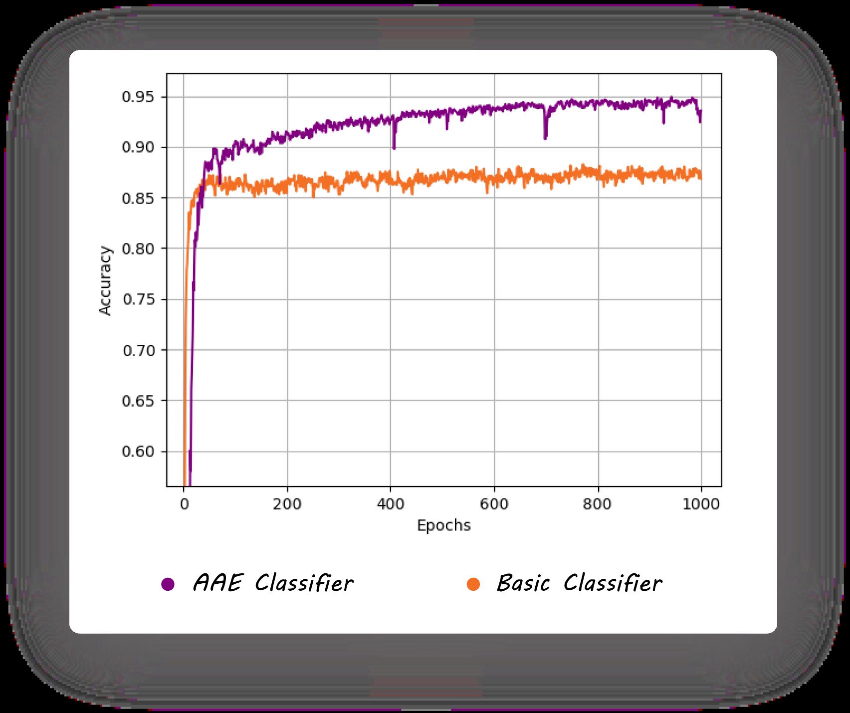 Adversarial Search - CMSC 421 - UMD - GradeBuddy