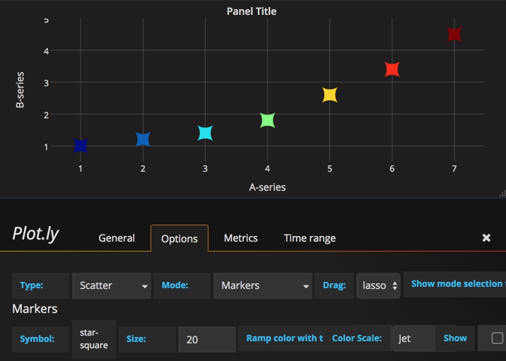 Screenshot of scatter plot