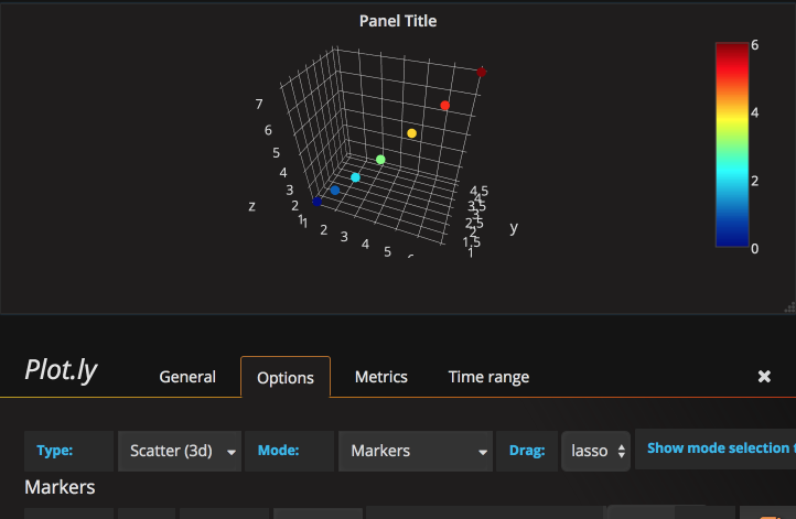Screenshot of 3d scatter plot