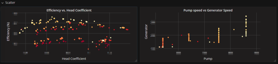 Github natelenergygrafana google sheets google spreadsheet screenshot of scatter plot ccuart