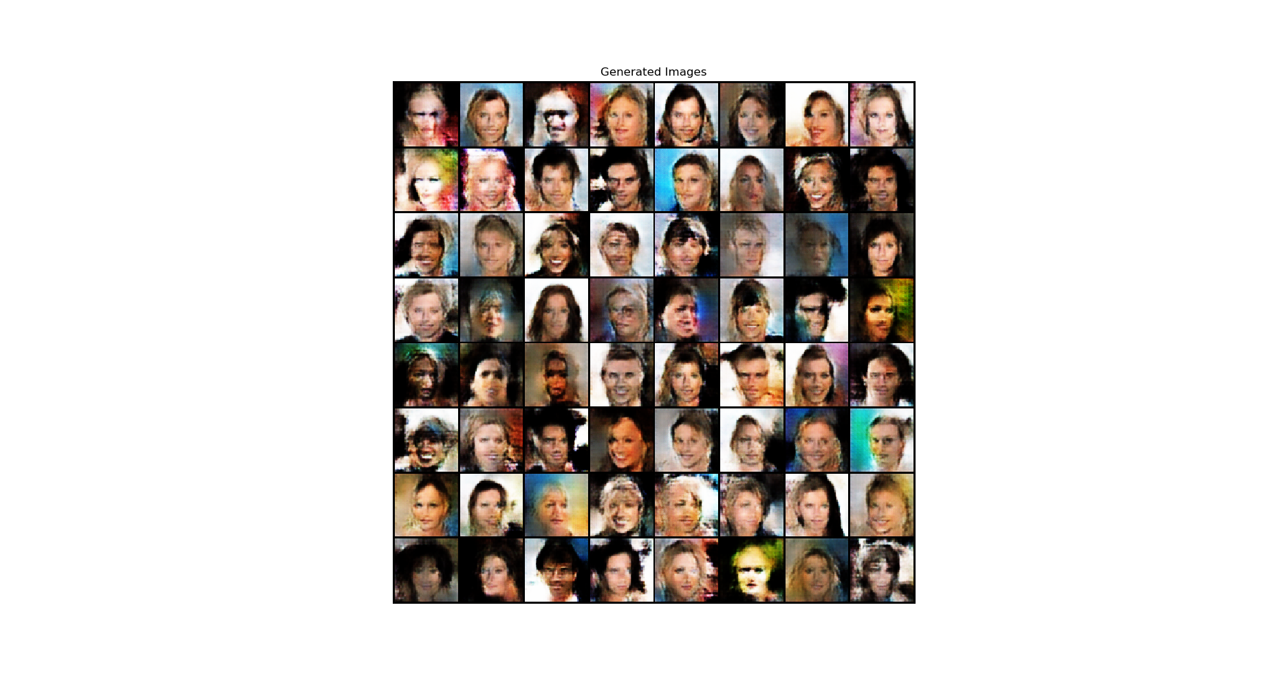 Generated Images after 1st Epoch