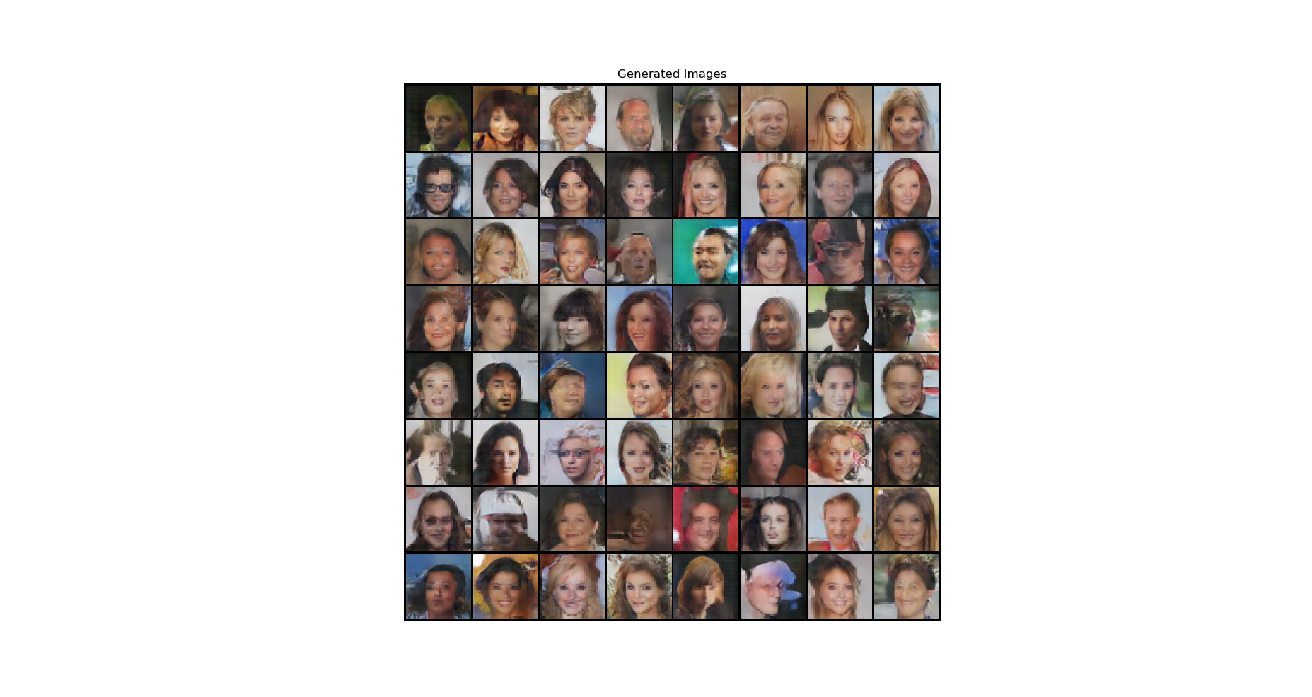 Generated Images after 10th Epoch