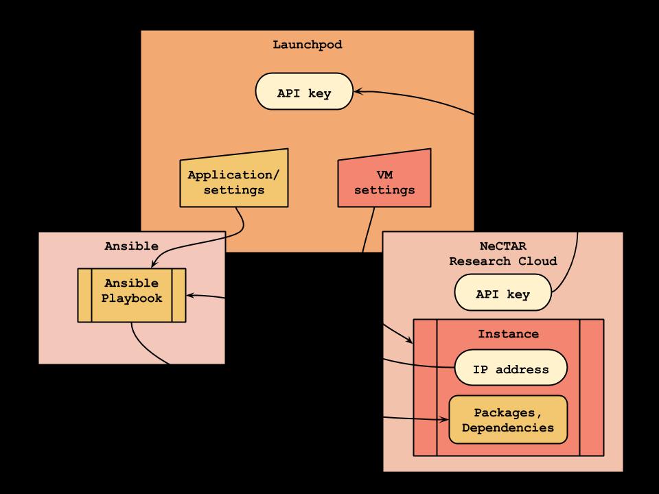 launchpod_workflow