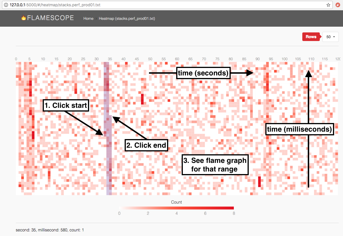 netflix flame scope viz