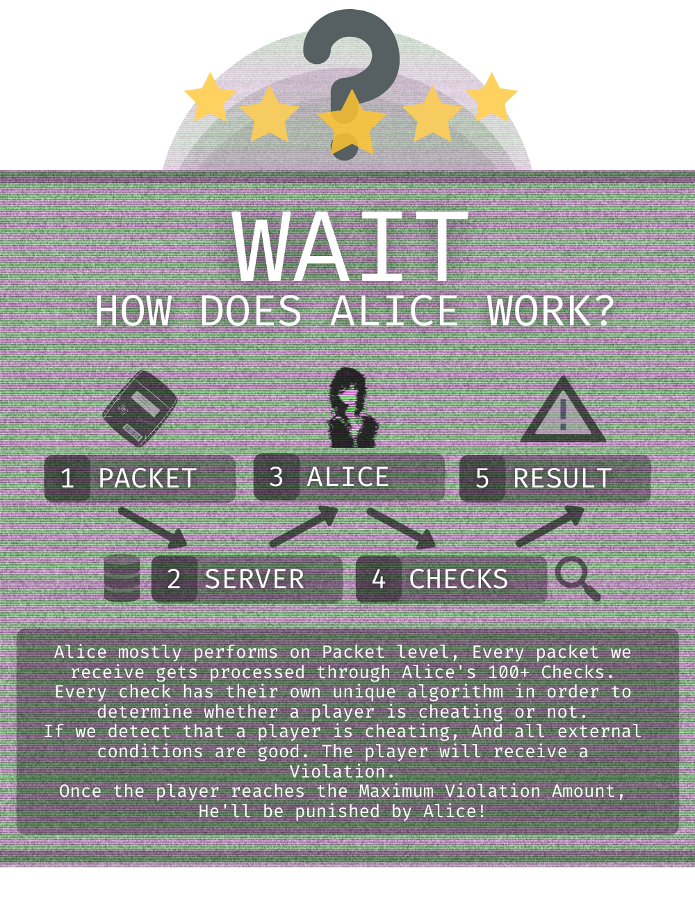 HOW%20DOES%20ALICE%20WORK.png