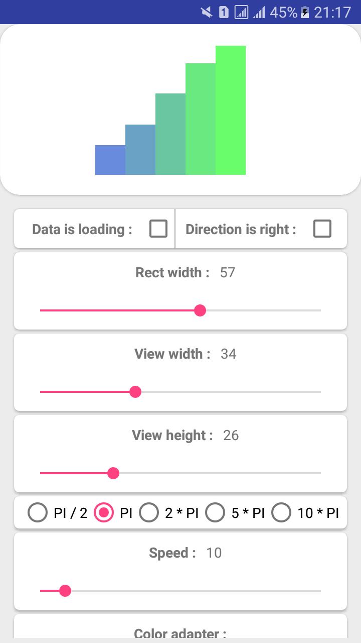 一个android loading view库  六码-发现好项目