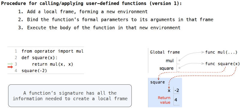 Calling user-defined functions