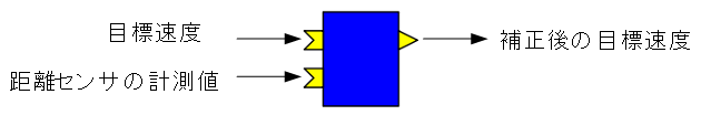 RaspberryPiMouseController_DistanceSensor_comp.png