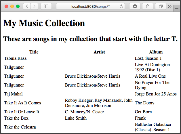 Web browser display of our new song list template
