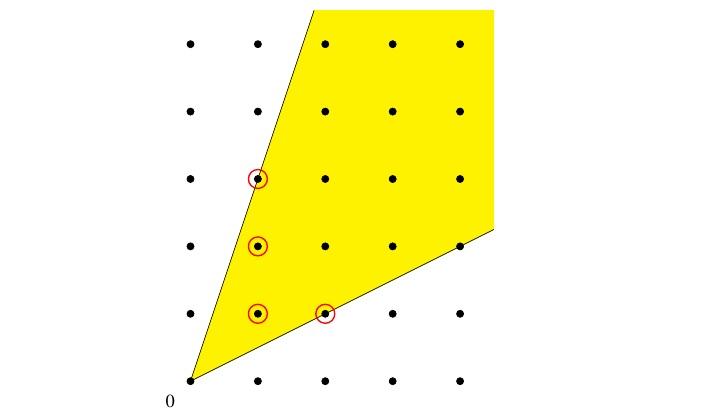 2-dimensional cone