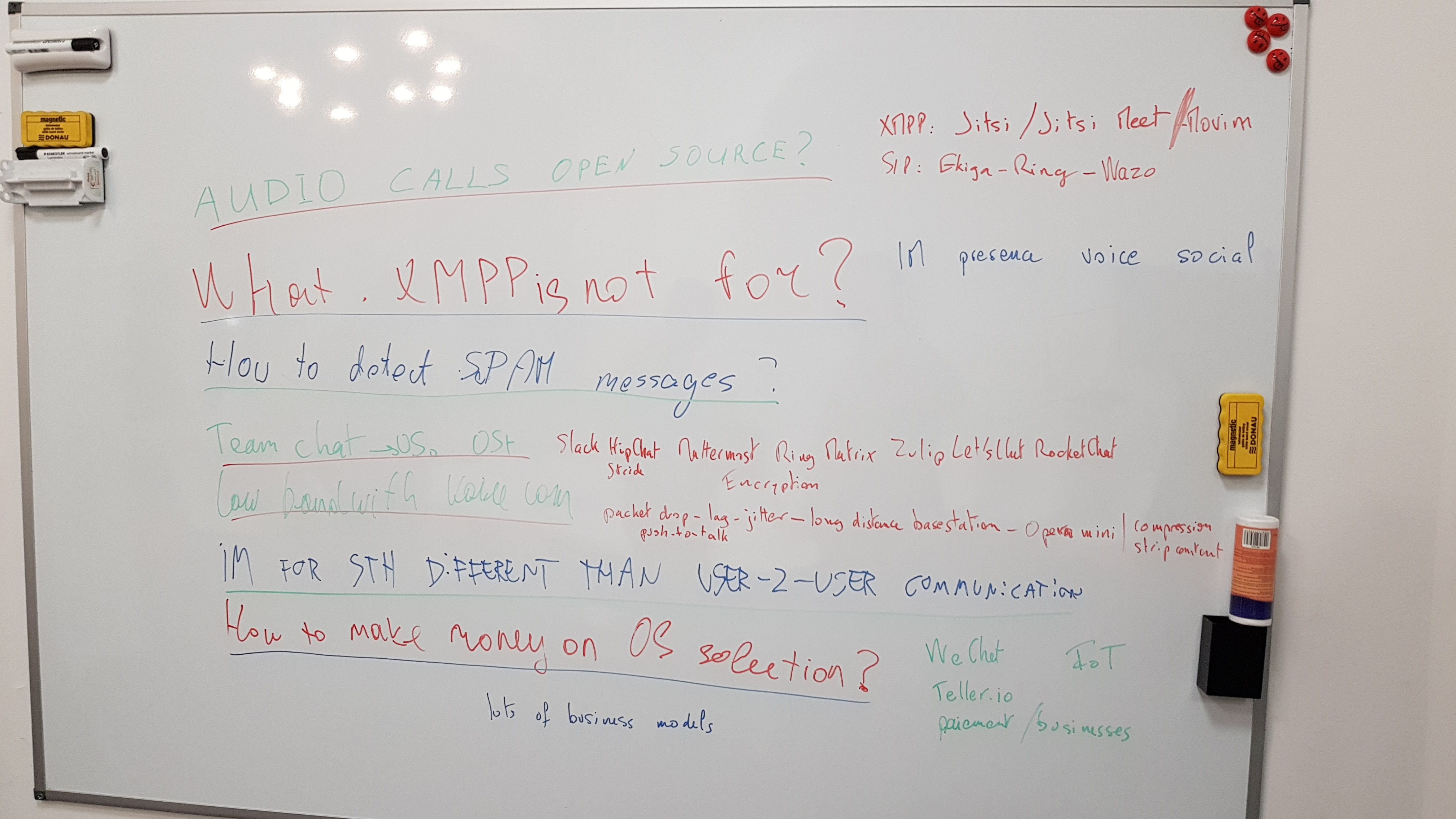 Photo of our notes on whiteboard