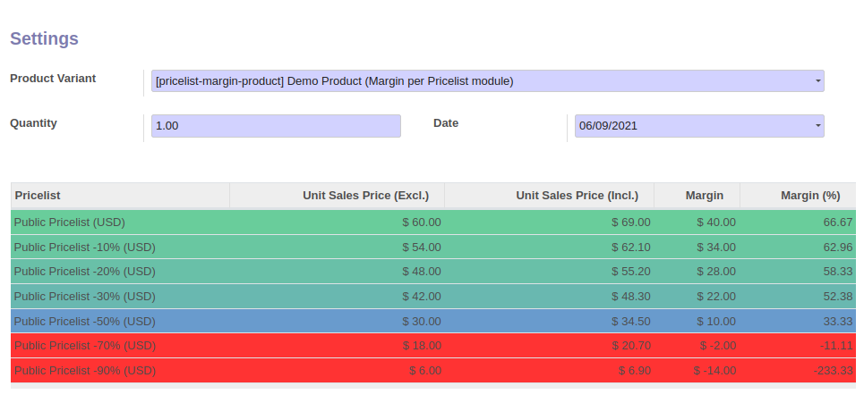 https://raw.githubusercontent.com/OCA/margin-analysis/12.0/product_pricelist_margin/static/description/with_module_web_tree_dynamic_colored_field.png