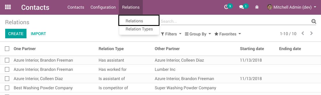 https://raw.githubusercontent.com/OCA/partner-contact/12.0/partner_multi_relation/static/description/search_relation.png