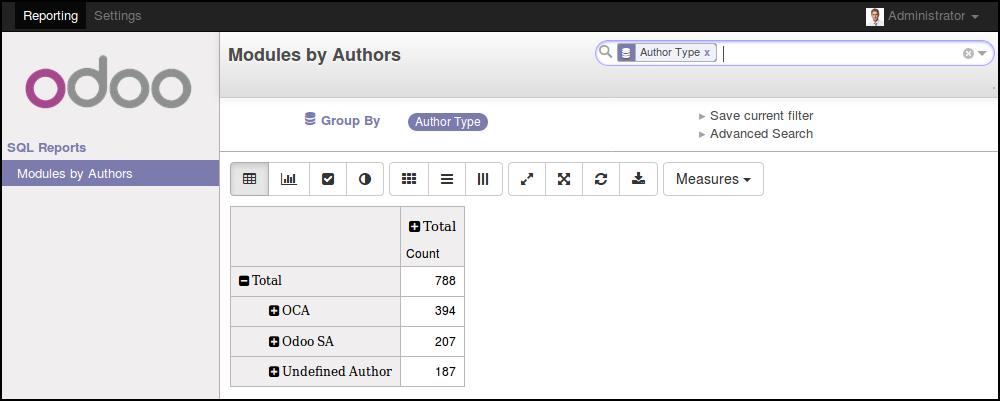 https://raw.githubusercontent.com/OCA/reporting-engine/12.0/bi_sql_editor/static/description/05_reporting_pivot.png