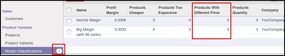 https://raw.githubusercontent.com/OCA/sale-workflow/10.0/product_margin_classification/static/description/margin_classification_tree.png