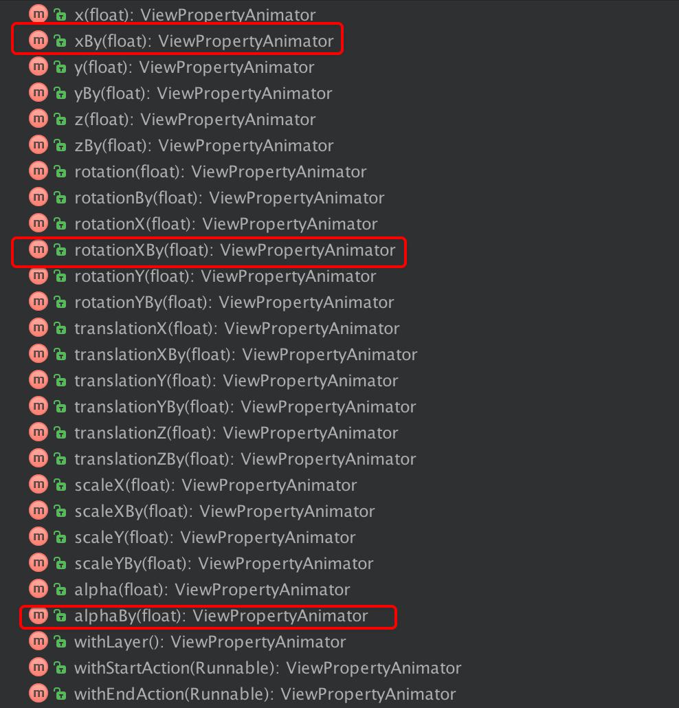 ViewPropertyAnimator method
