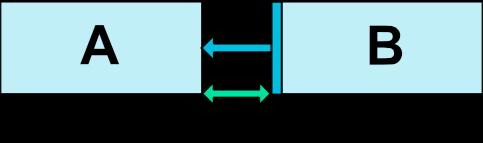 Relative Positioning Margins