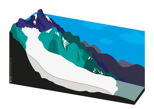 https://raw.githubusercontent.com/OGGM/glacier-graphics/master/glacier_intro/thumbnails/glacier_02.png