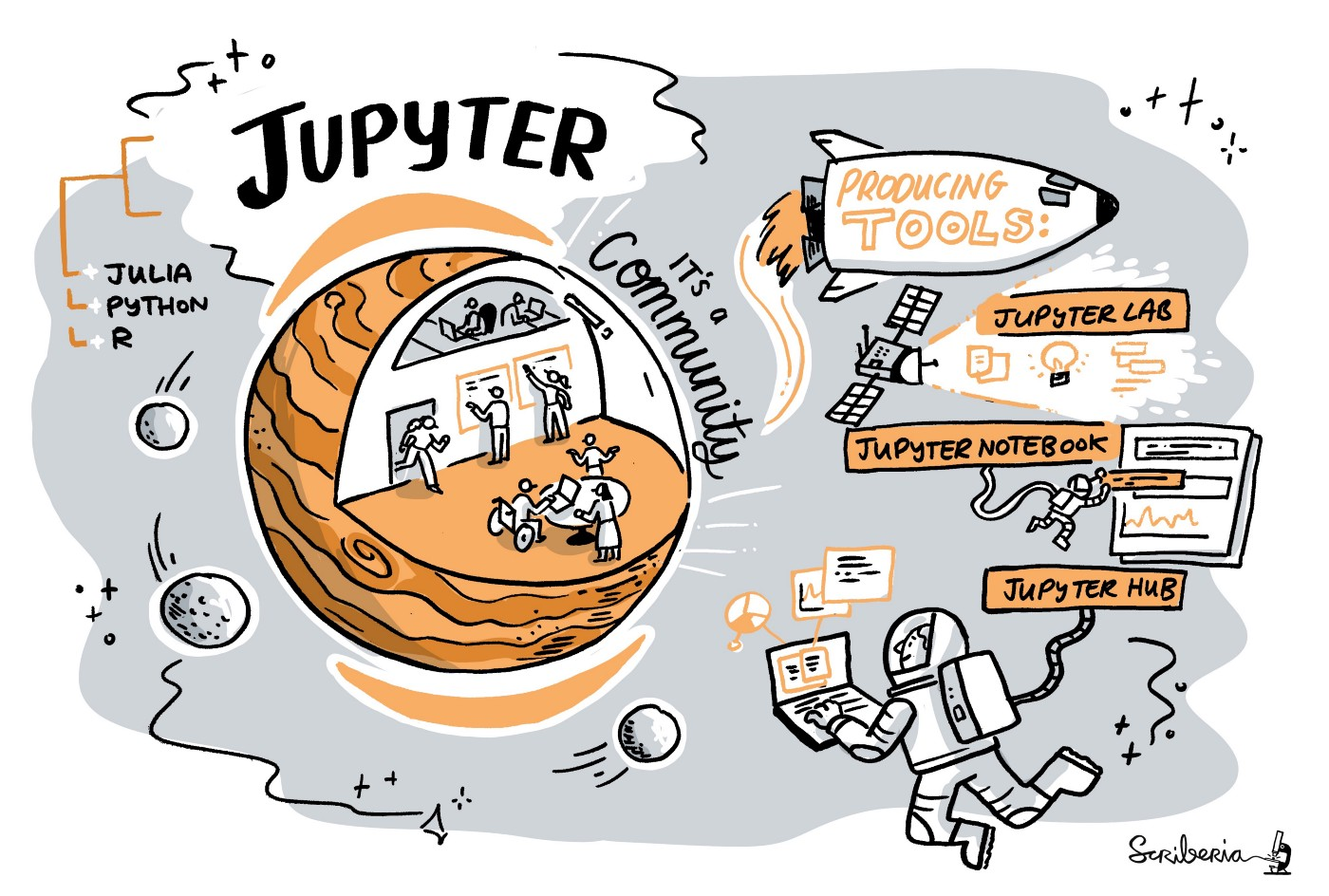 This image was created by Scriberia for The Turing Way community and is used under a CC-BY licence