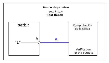 Imagen 3