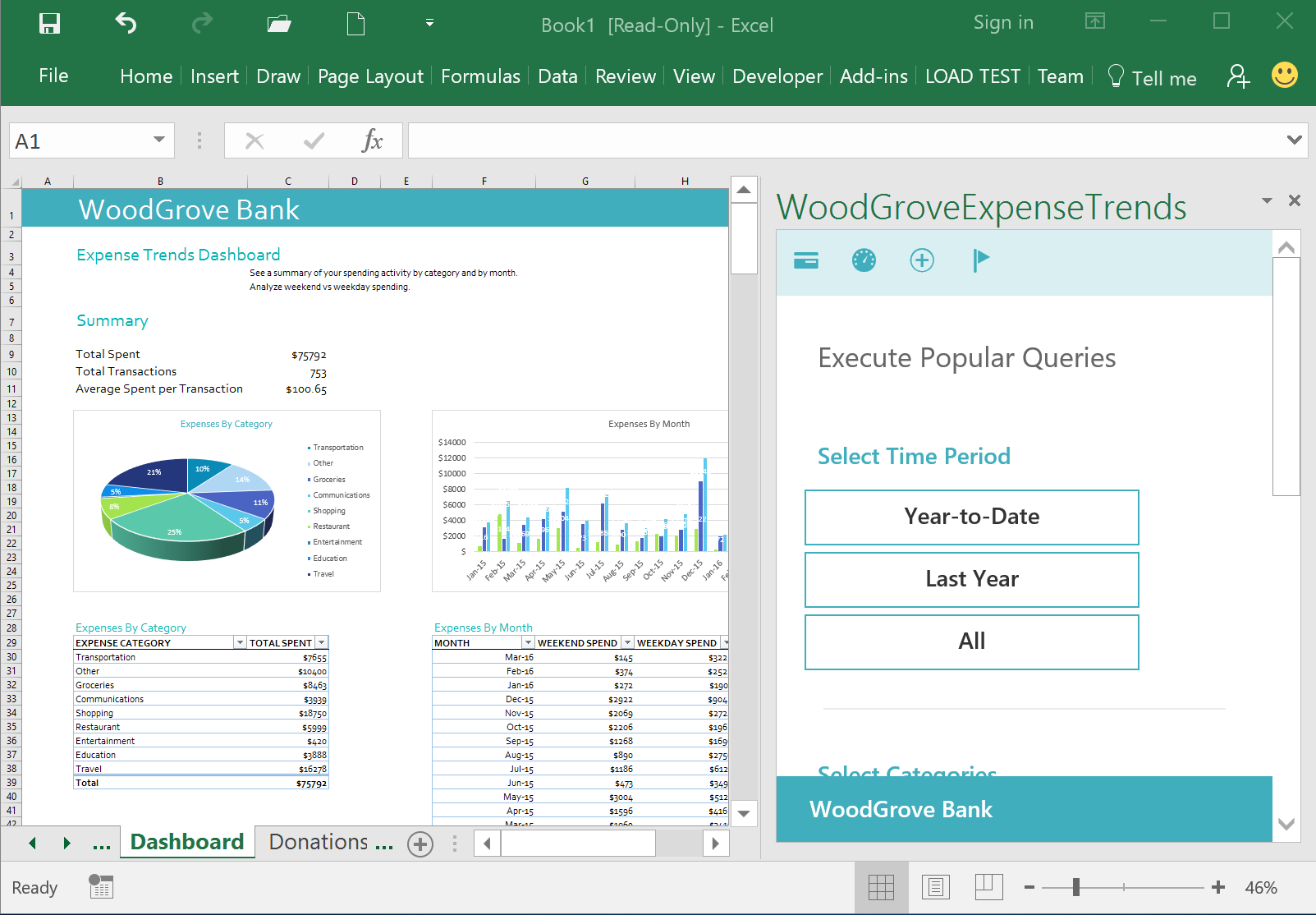 WoodGrove Bank Expense Trends Add-in - Dashboard