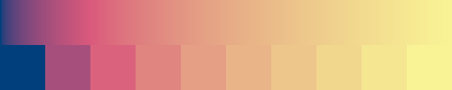 An illustration of the gradient with the continuous form above a row of discrete color swatches.