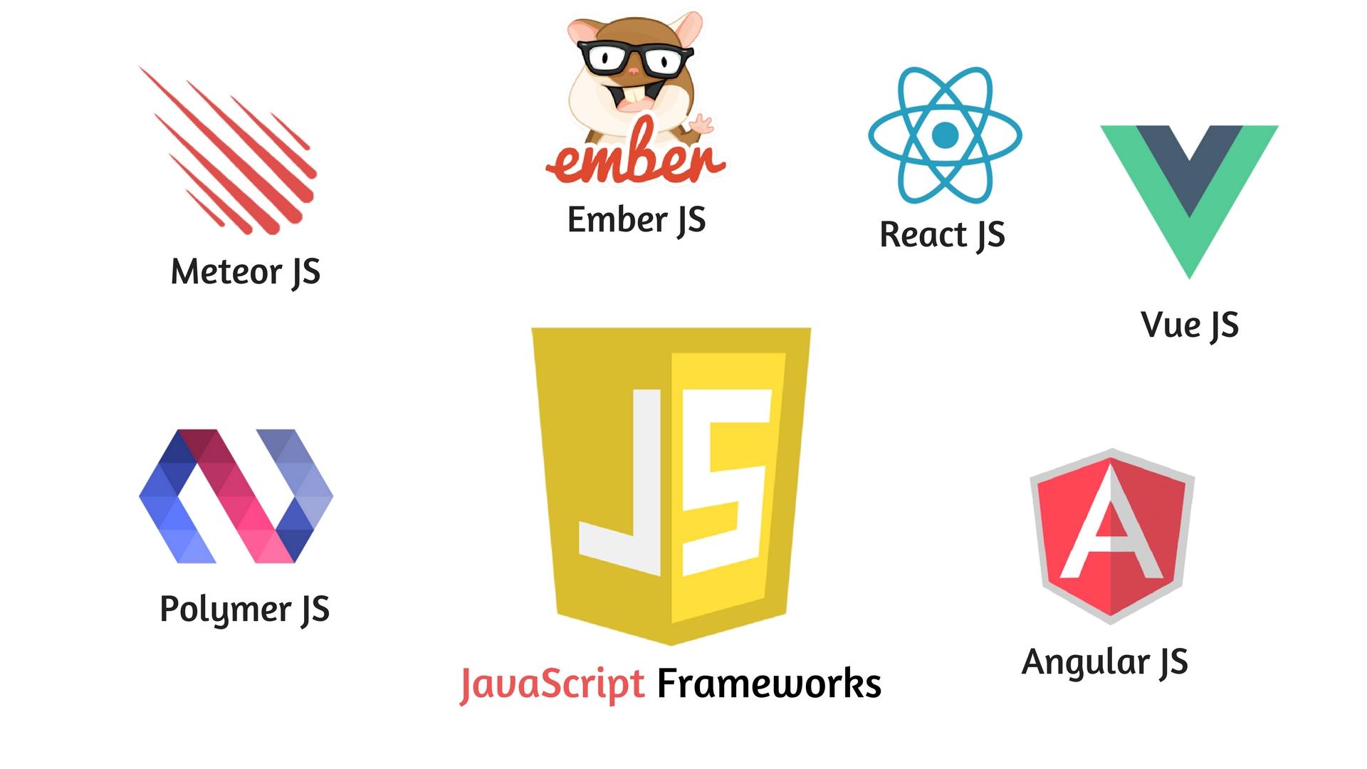 Different frameworks for web development