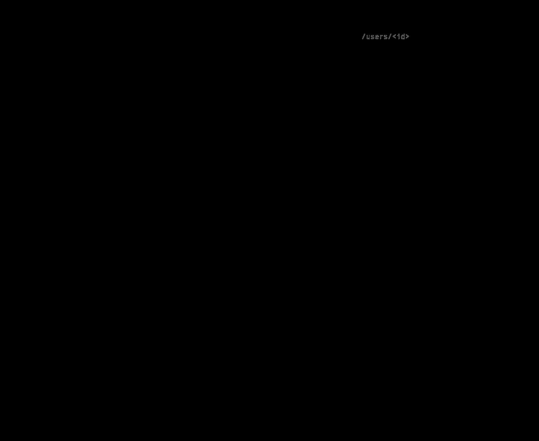 GraphQL example