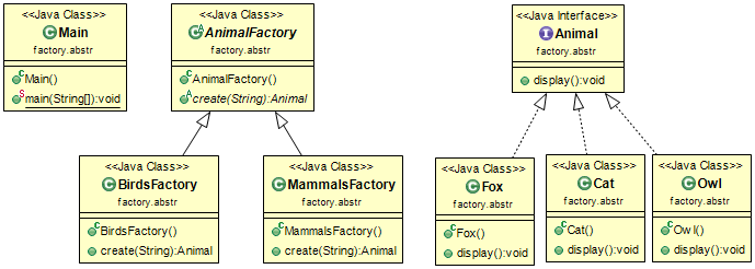 GitHub OmarElGabryDesignPatterns Examples Of Design Patterns In Java Adorable Abstract Factory Pattern Java