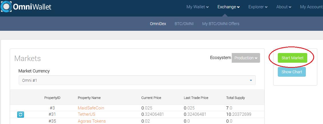 Start Market
