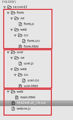 项目文件夹结构