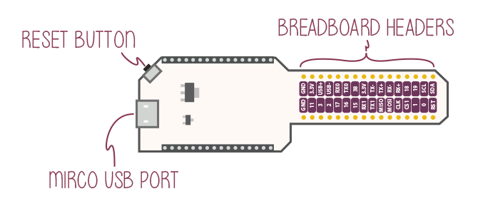 breadboard-dock-illustration