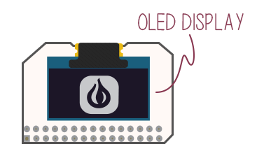 oled expansion