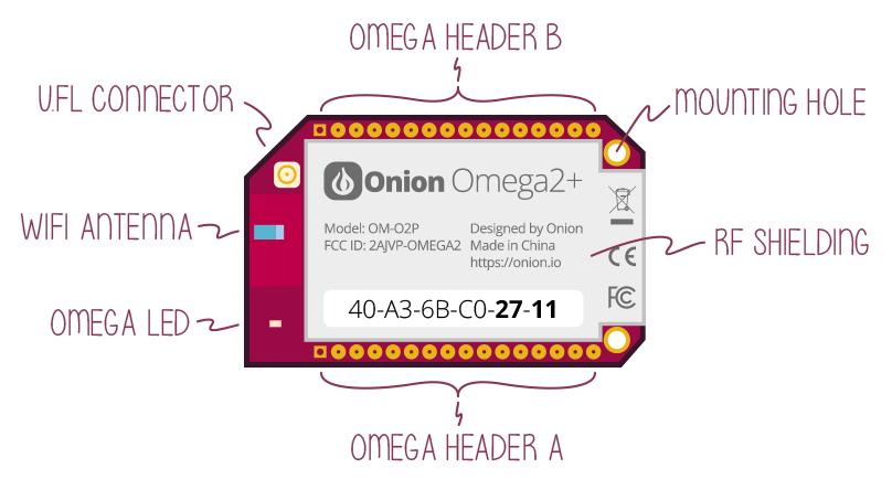 omega2Plus