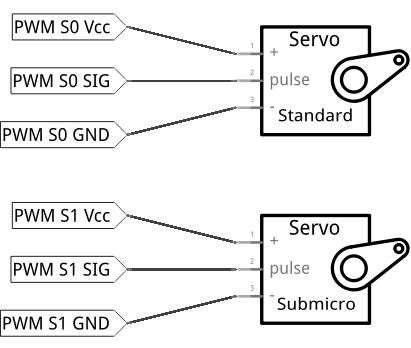 How the servos connect to the PWM Expansion