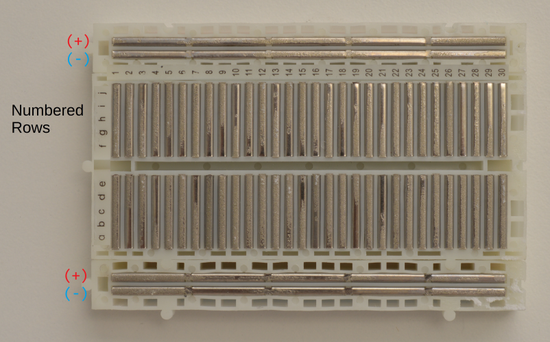 Internals of a breadboard
