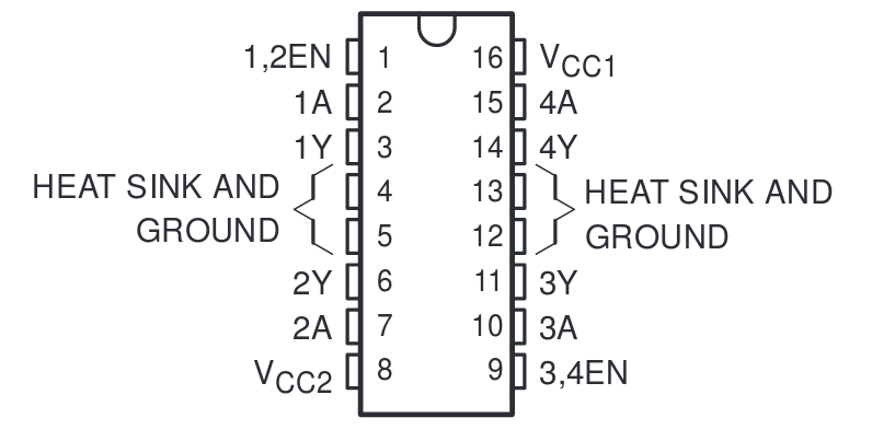 Pinout diagram of the SN754410 IC