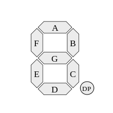 labelled segments