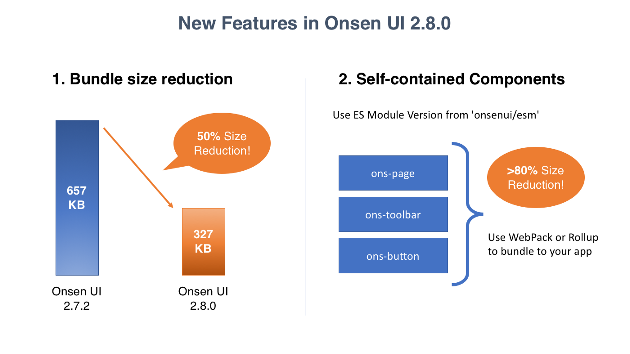 Onsen UI 2: Beautiful HTML5 Hybrid Mobile App Framework and