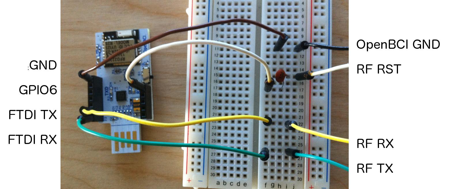 Cyton Radios Programming Tutorial   OpenBCI Documentation