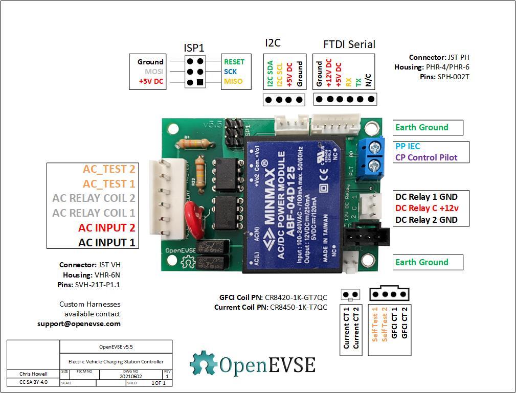 OpenEVSE Electric Vehicle controller v5.5 SAE J1772 IEC 61851