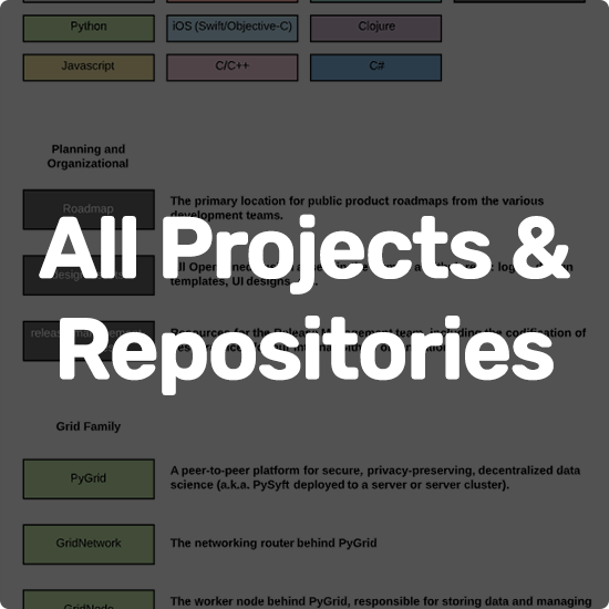 All Repositories & Projects