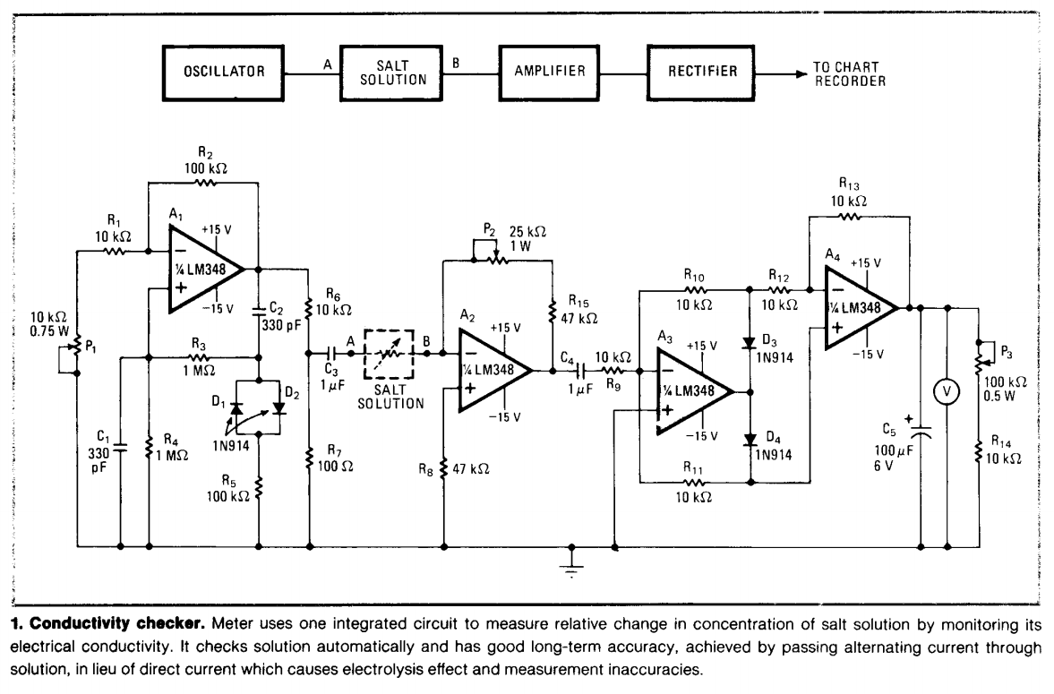Electrical Conductivity Measurement : Public lab conductivity sensing
