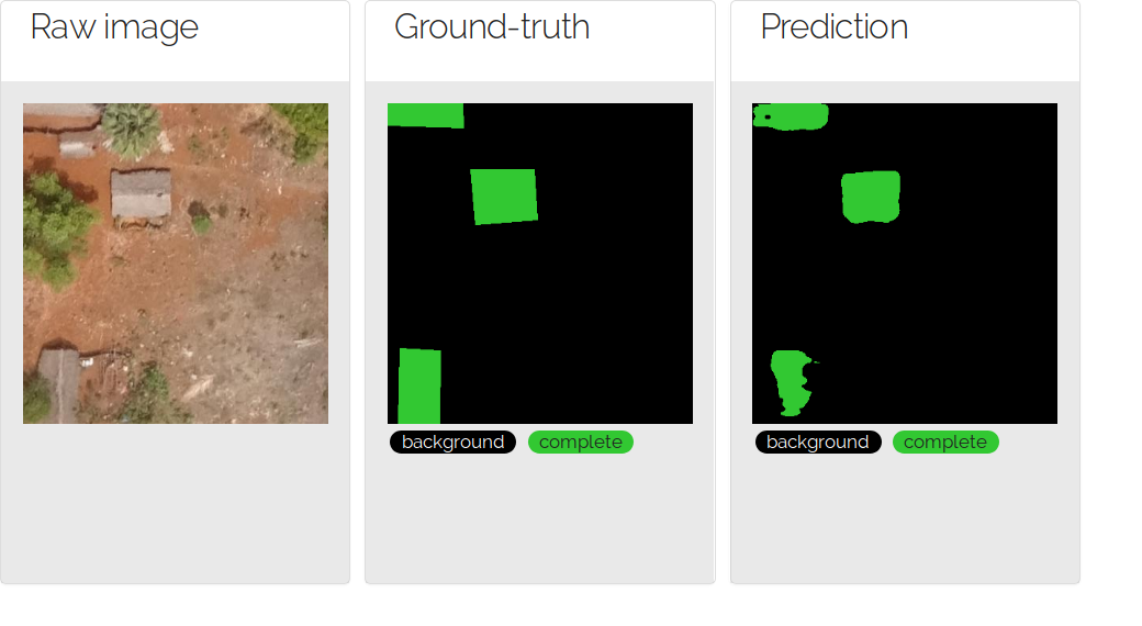 Example of image, with labels and predictions