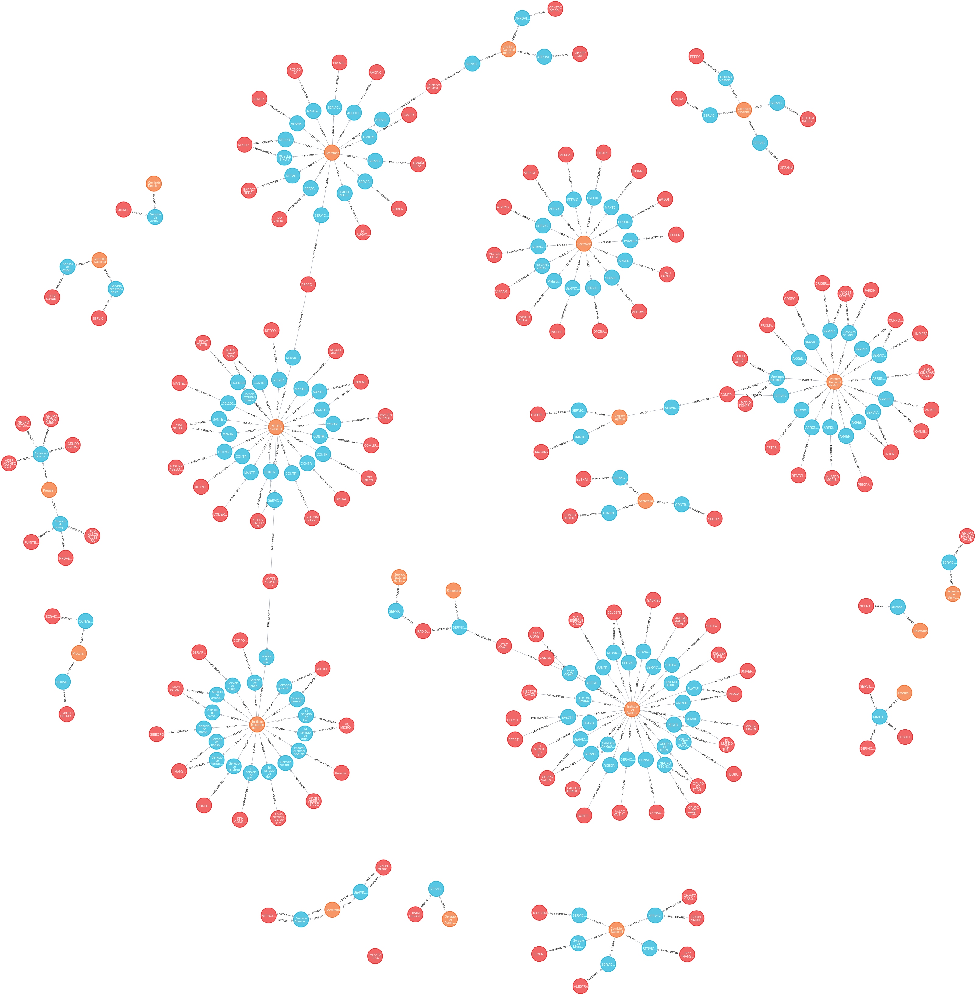 alt Graph database