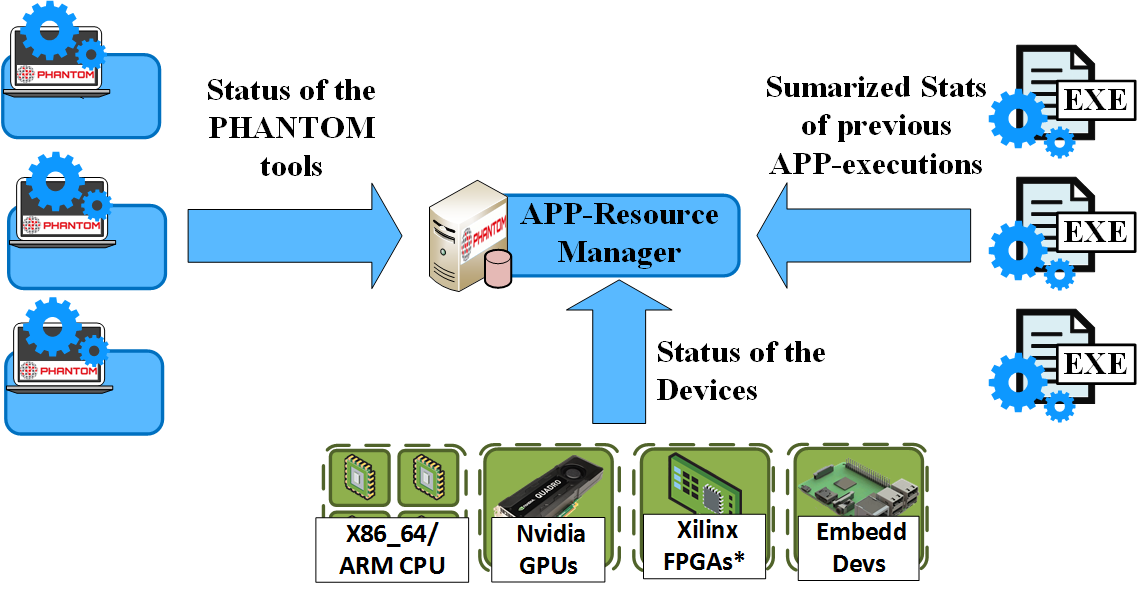 Repository Schema